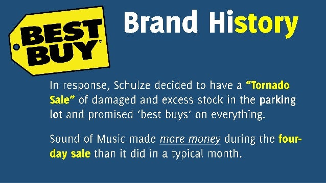 case study of best buy Course introduction this case is a work in progress please do not cite until the work is completed thanks welcome to the best buy case co-developed by illinois state university's marketing faculty, ibm, and best buy.