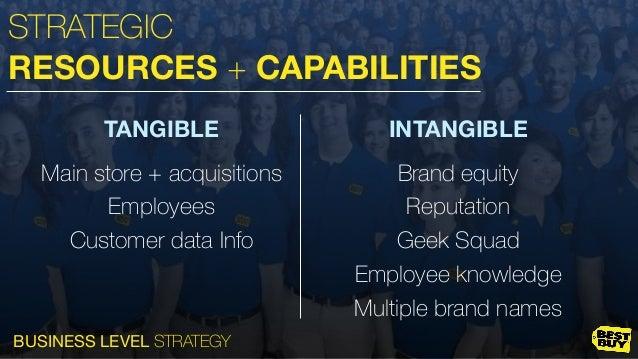 Best buy case study strategic management