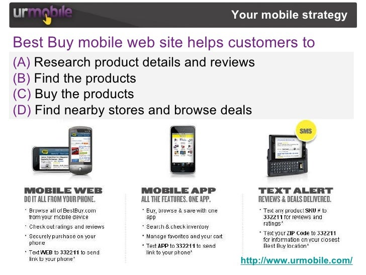 Best Buy s Video       Views   Usability Benchmark   Product Page     Best Buy Case Study