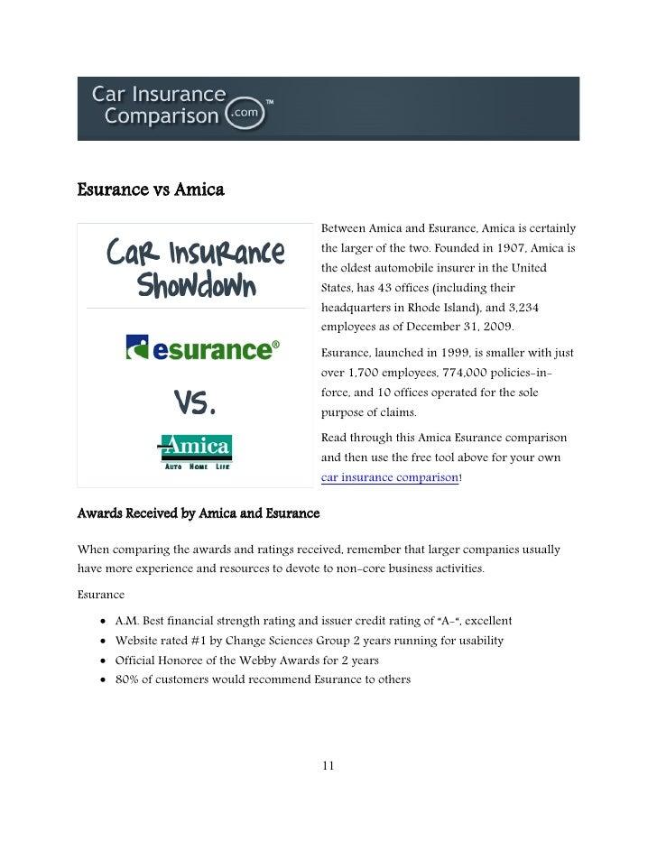 Best car insurance comparison review