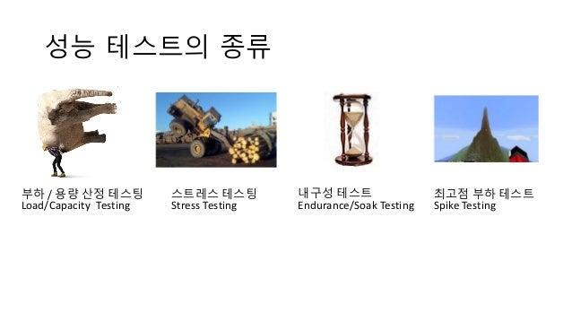 성능 테스트의 종류 부하 / 용량 산정 테스팅 Load/Capacity Testing 스트레스 테스팅 Stress Testing 내구성 테스트 Endurance/Soak Testing 최고점 부하 테스트 Spike Te...