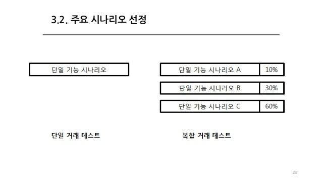 28 3.2. 주요 시나리오 선정
