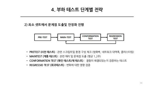 2) 최소 셋트에서 문제점 도출및 안정화 진행 • PRETEST (사전 테스트) : 관련 스크립트및 환경 구성 체크 (방화벽, 네트워크 대역폭, 클러스터링) • MAINTEST (계통 테스트) : 관련 에러 및 문제점 ...