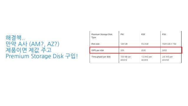 해결책.. 만약 A사 (AM?, AZ?) 제품이면 제값 주고 Premium Storage Disk 구입!