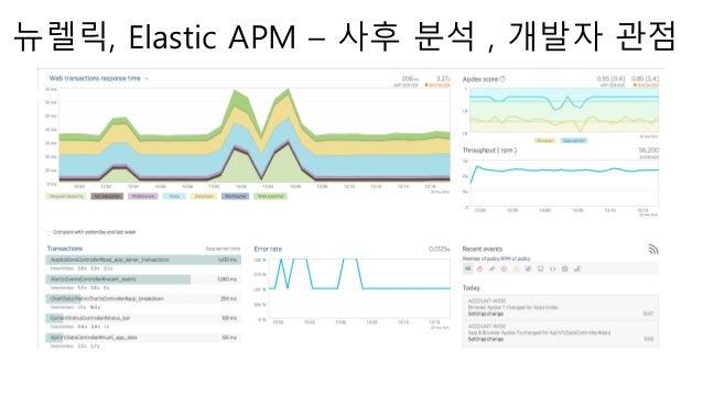 뉴렐릭, Elastic APM – 사후 분석 , 개발자 관점