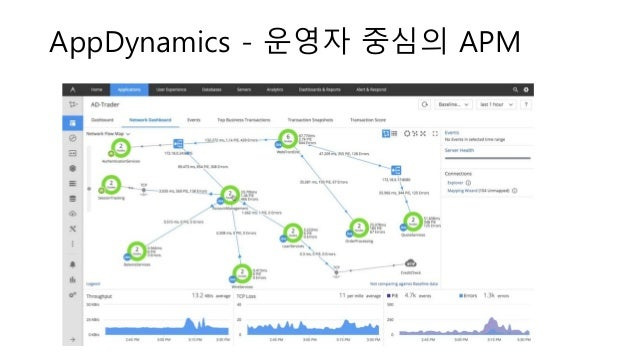 AppDynamics - 운영자 중심의 APM