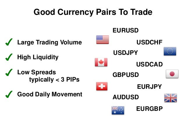 Top forex currencies