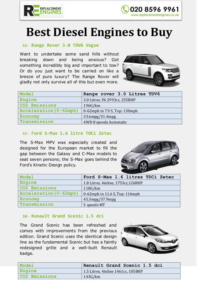 Best Ford Diesel Engine >> Most Efficient Diesel Engine Cars