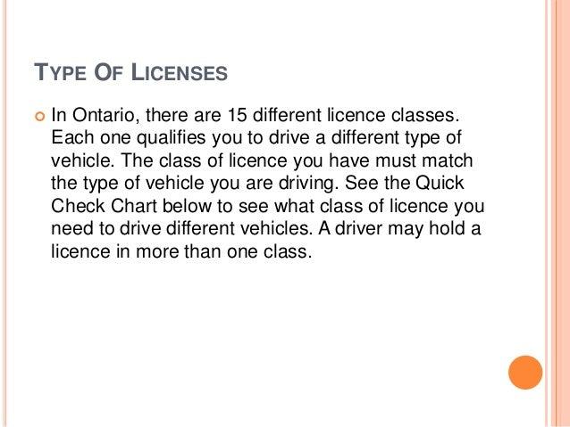 Best Driving School Penrith NSW