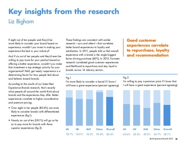 /6Best Experience Brands 2013Key insights from the researchLiz BighamThese findings are consistent with earlierresearch—ou...