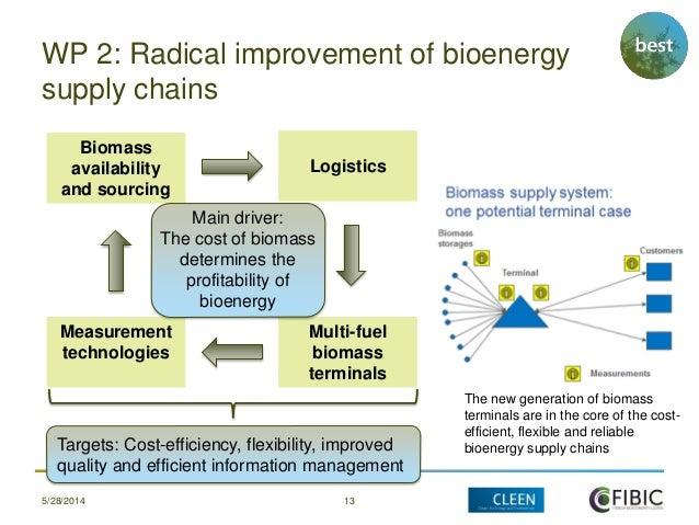 bio energy business plan