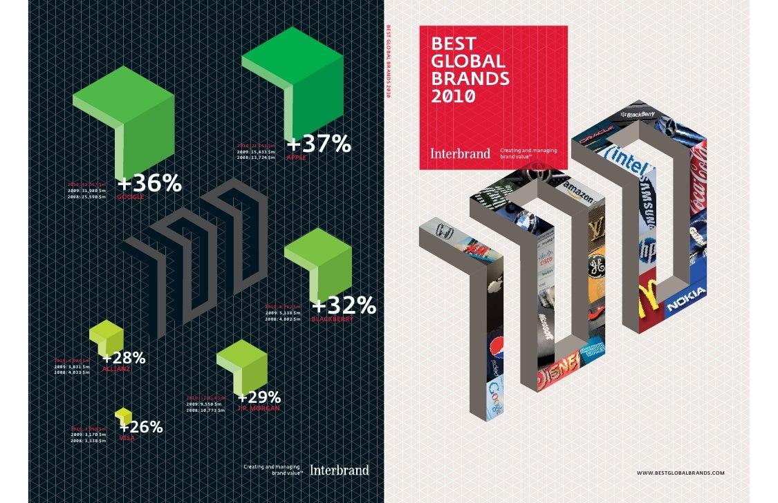 BEST GLOBAL BRANDS 2010                               WWW.BESTGLOBALBRANDS.COM