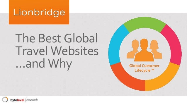 1 Global Customer Lifecycle SM The Best Global Travel Websites …and Why
