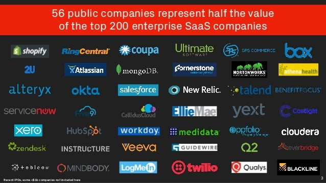 top 20 publicly traded companies