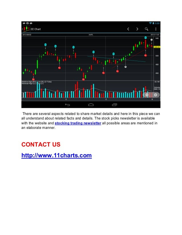 Best stock options newsletter