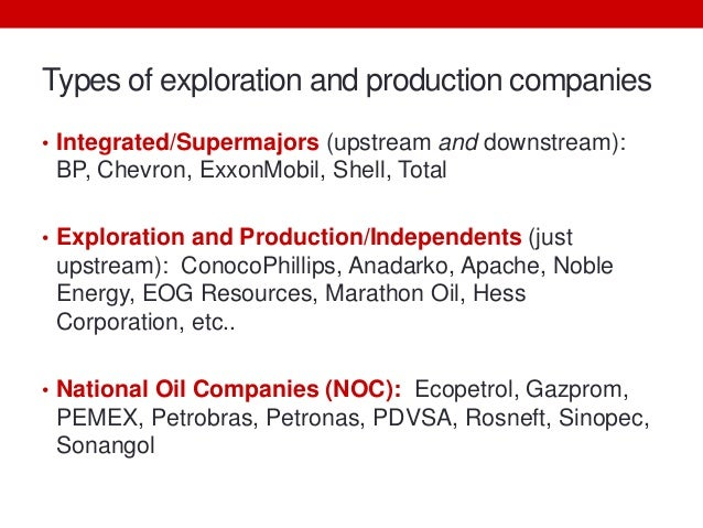 best investment oil and gas industry