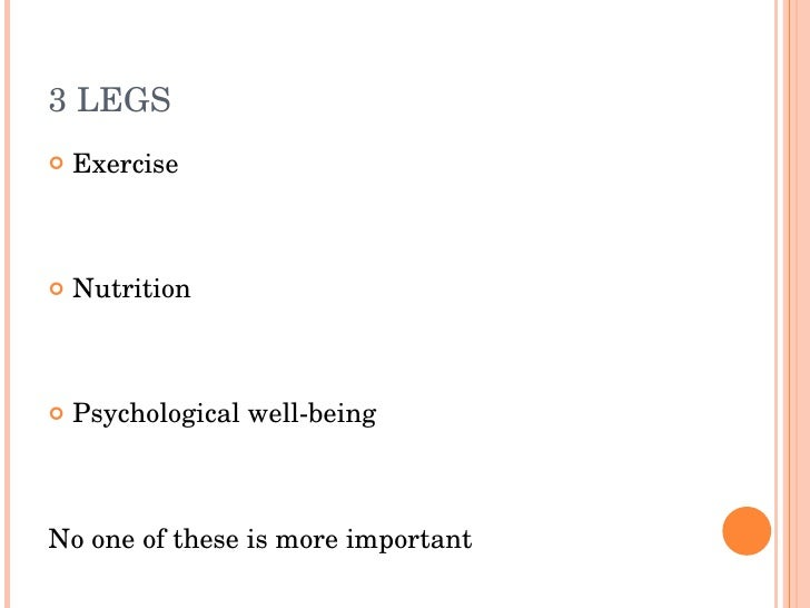 3LEGS    Exercise       Nutrition       Psychologicalwellbeing    Nooneoftheseismoreimportant