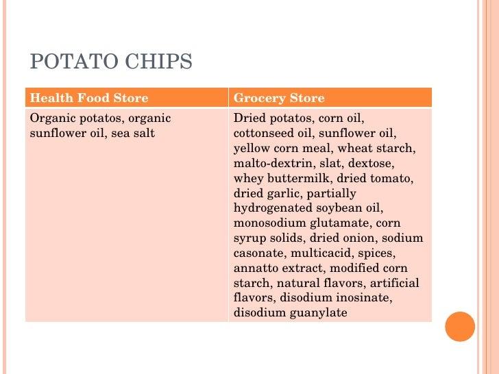 POTATOCHIPS HealthFoodStore           GroceryStore Organicpotatos,organic   Driedpotatos,cornoil, sunfloweroil...