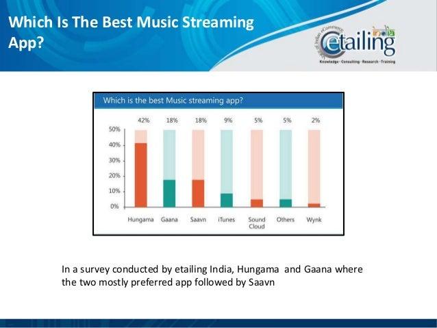 Best Music Stream In India