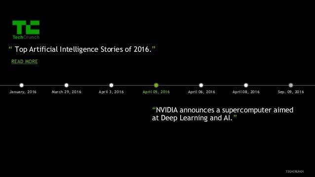 "22 January, 2016 April 08, 2016April 05, 2016 Sep. 09, 2016April 3, 2016March 29, 2016 April 06, 2016 "" Top Artificial Int..."