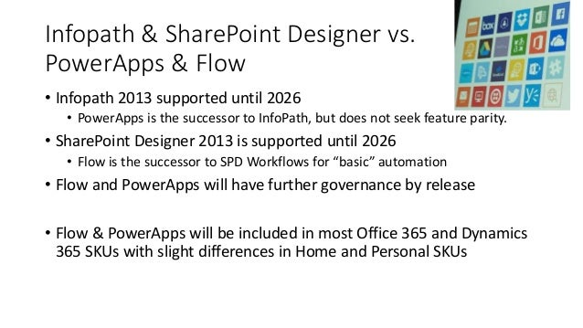 Best of microsoft ignite 2016 sharepoint and office 365 - Is sharepoint included in office 365 ...