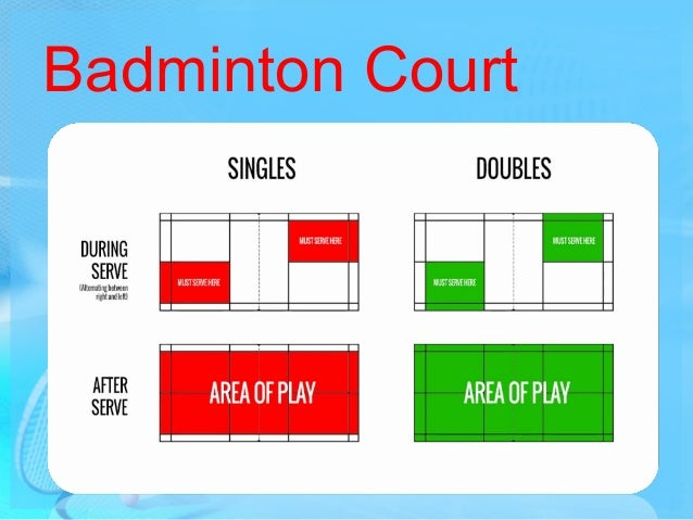 rules for badminton Ninh explains the rules of badminton, a popular racquet sport played worldwide a beginner's explanation of olympic badminton rules watch this short video t.
