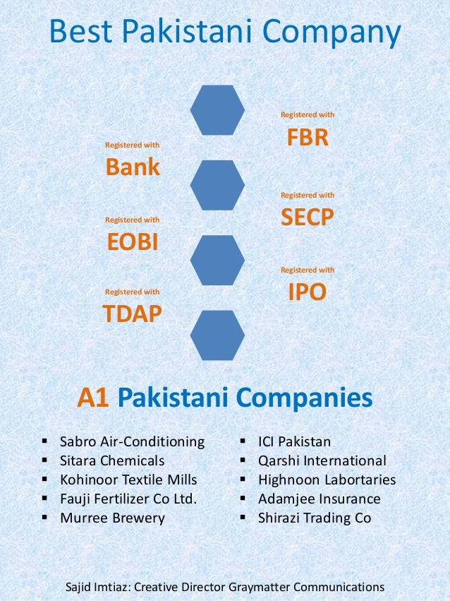Best Pakistani Company Registered with FBRRegistered with Bank Registered with SECPRegistered with EOBI Registered with IP...