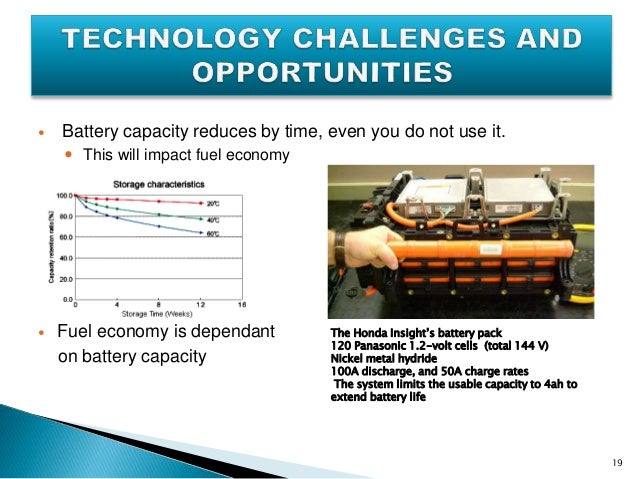 Best ppt for seminar on hybrid electric vehicle AND TYPE OF