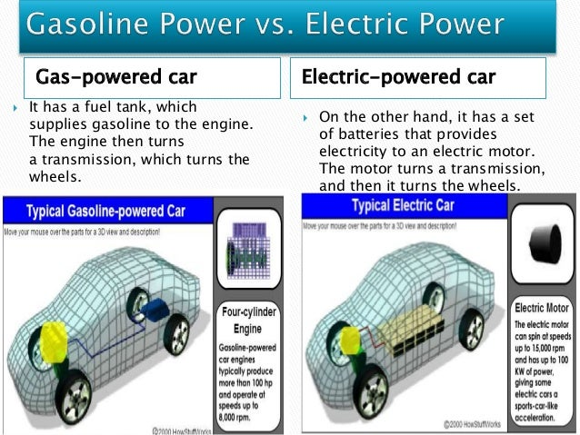 electric cars vs gas cars essay Electric vs petrol vs diesel: which should you buy electric cars are now very average savings are calculated daily based on the best dealer prices on carwow.