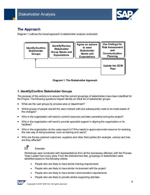 Best Practice Erp Stakeholder Analysis Strategy And Approach