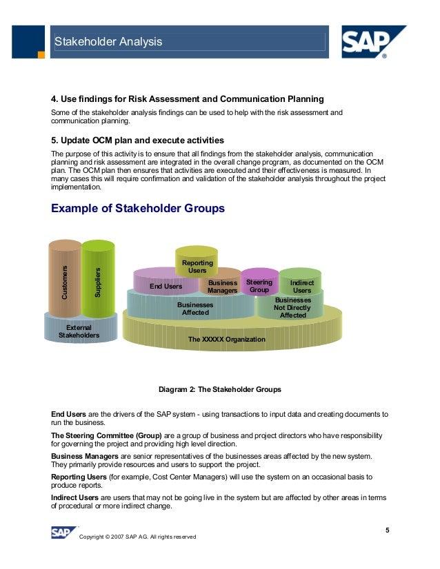 Best practice ERP stakeholder analysis strategy and approach – Stakeholder Analysis Sample