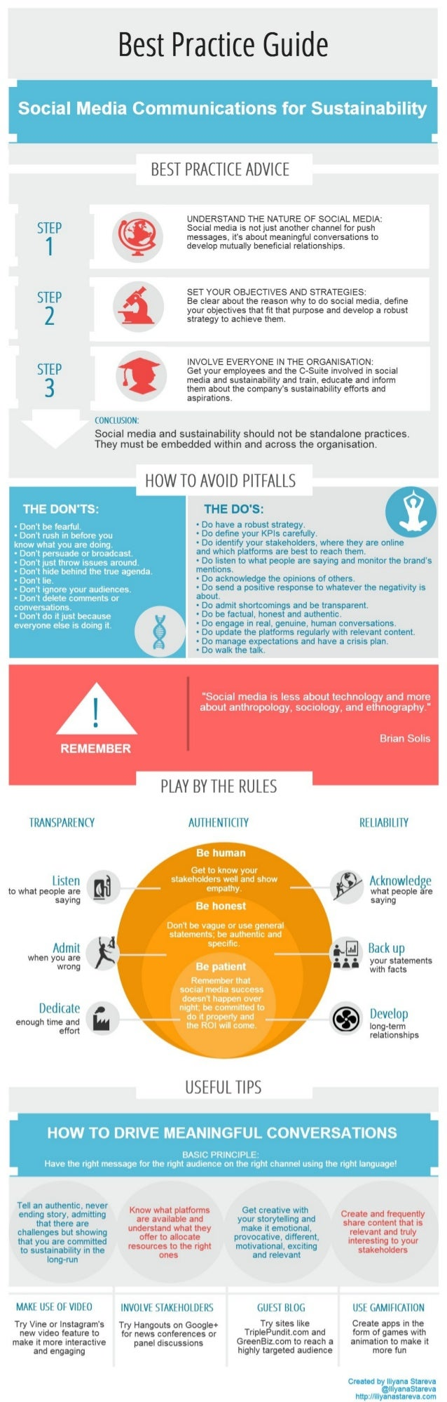 Social Media for Sustainability Communications Best Practice Guide Infographic