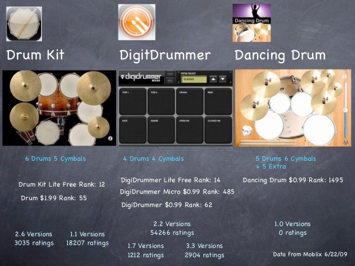 Best Practice iPhone SDK App Design