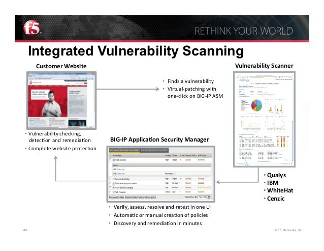 F5 Networks: architecture and risk management