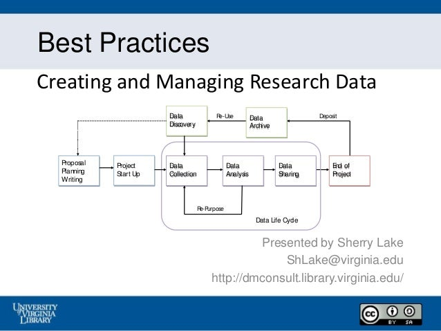 Best Practices Creating and Managing Research Data Presented by Sherry Lake ShLake@virginia.edu http://dmconsult.library.v...