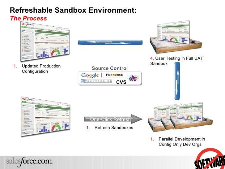 environment  u0026 release management
