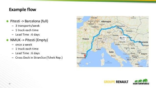 14 Example flow  Pitesti -> Barcelona (full) – 3 transports/week – 1 truck each time – Lead Time : 6 days  NMUK -> Pites...