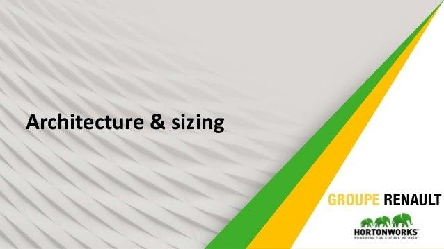 28 Architecture & sizing