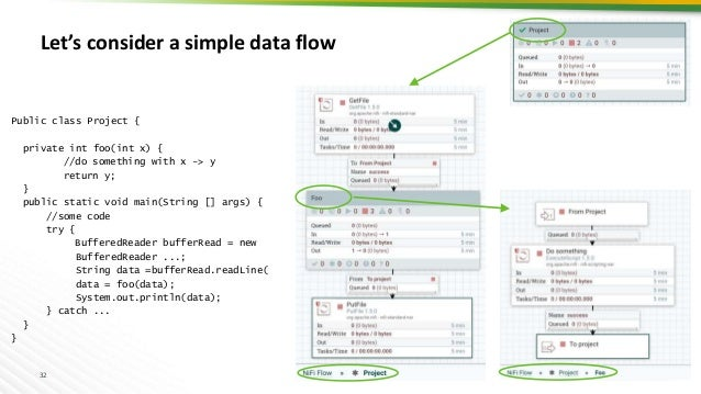 32 Let's consider a simple data flow Public class Project { private int foo(int x) { //do something with x -> y return y; ...