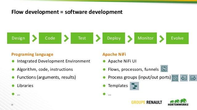 33 Flow development = software development  Integrated Development Environment  Algorithm, code, instructions  Function...
