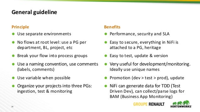 34 General guideline  Use separate environments  No flows at root level: use a PG per department, BL, project, etc  Bre...