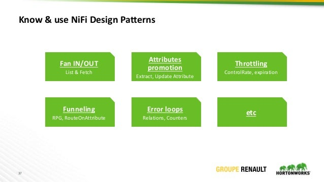 Best practices and lessons learnt from Running Apache NiFi