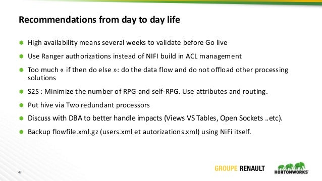 48 Recommendations from day to day life  High availability means several weeks to validate before Go live  Use Ranger au...