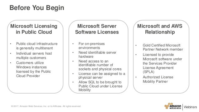 Best Practices For Bringing Microsoft License And Applications To Aws
