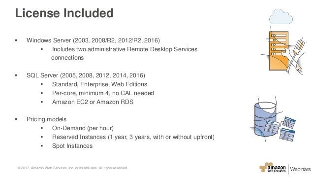 Amazon Ec2 Windows Remote Desktop License