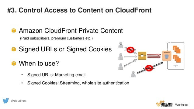 #3. Control Access to Content on CloudFront Amazon CloudFront Private Content (Paid subscribers, premium customers etc.) S...