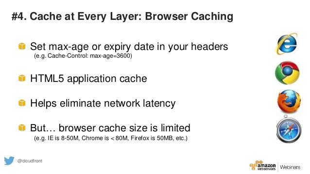 #4. Cache at Every Layer: Browser Caching Set max-age or expiry date in your headers (e.g. Cache-Control: max-age=3600) HT...