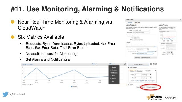 #11. Use Monitoring, Alarming & Notifications Near Real-Time Monitoring & Alarming via CloudWatch Six Metrics Available • ...