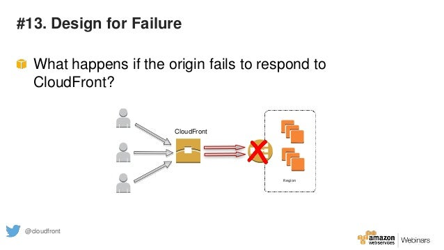 #13. Design for Failure What happens if the origin fails to respond to CloudFront? Region CloudFront @cloudfront