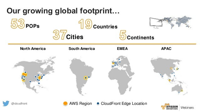 Our growing global footprint… North America South America EMEA APAC POPs Cities Countries Continents AWS Region CloudFront...
